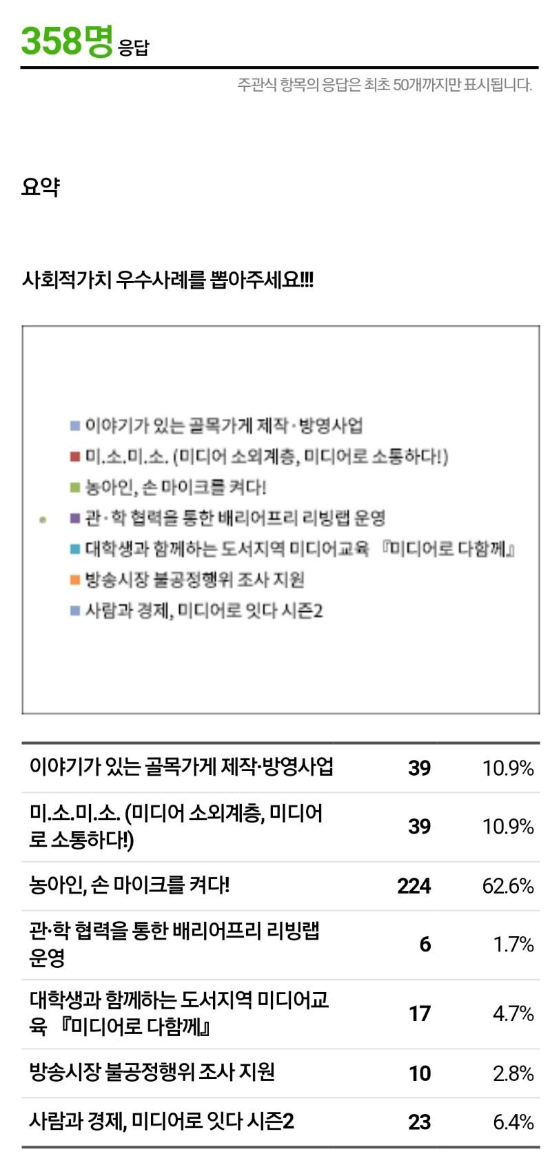 국민투표 결과 캡쳐2.jpg